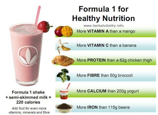 weight loss shake
